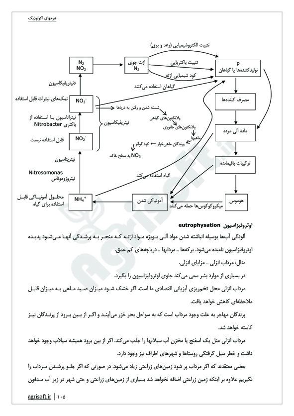 Microsoft Word - ecology_javanshir2.doc
